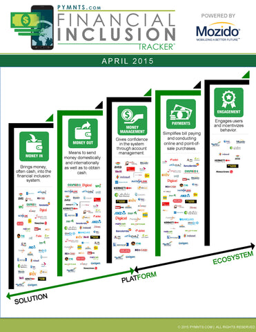 FINANCIAL INCLUSION TRACKER - MAY 2015 EDITION