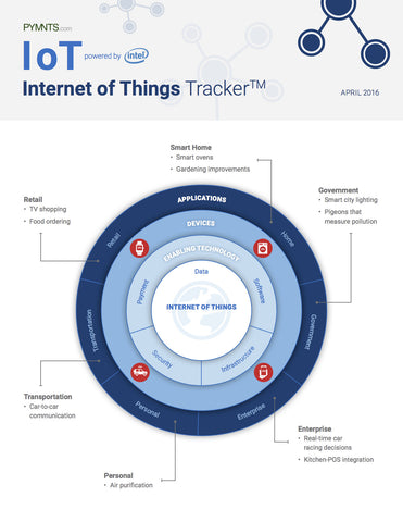 INTERNET OF THINGS TRACKER – APRIL 2016 EDITION*