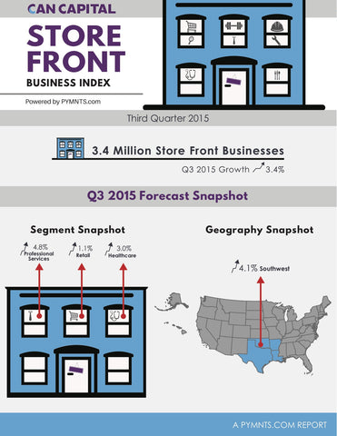 Store Front Business Index - Q3 2015