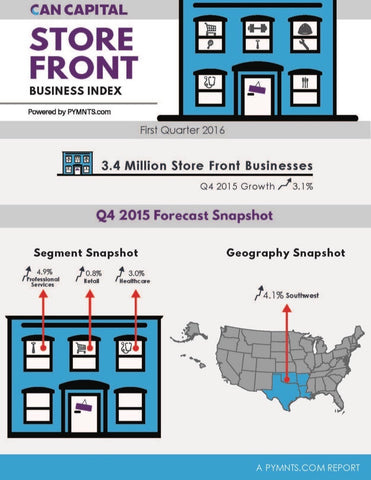 Store Front Business Index - Q4 2016