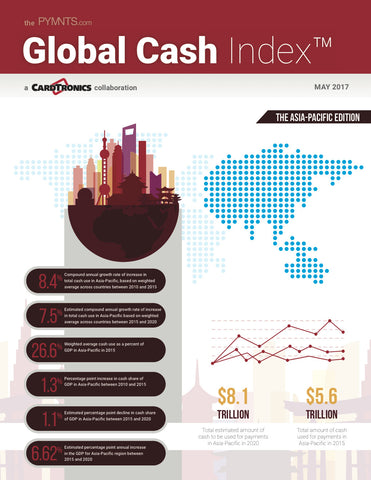 The PYMNTS.com Global Cash Index - Asia Pacific Analysis