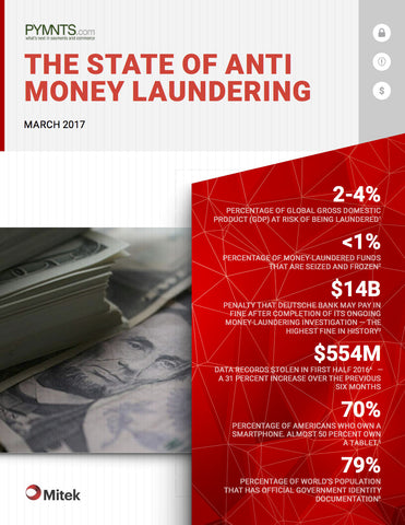 The State of Anti Money Laundering