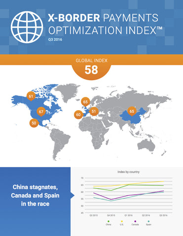 X-Border Payments Optimization Index™ - Q3 2016