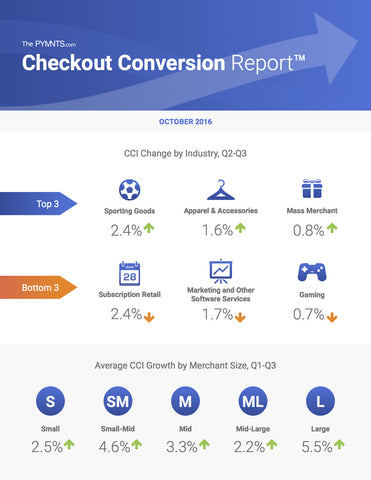 Checkout Conversion Report™– October 2016