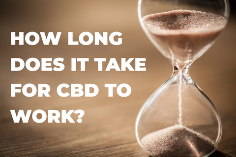 Text reads: How long goes it take for CBD to work? Image of an hourglass
