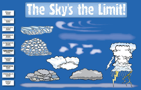 Game Kit: The Sky's the Limit!