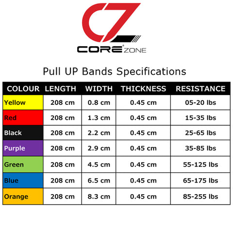 PULL UP BANDS CHART