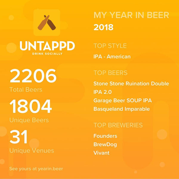 Untappd - My Year In Beer 2018