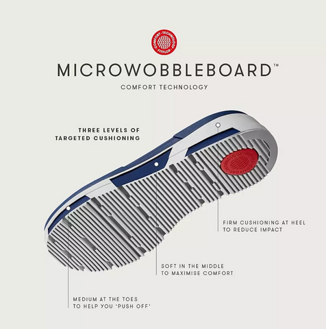 FitFlop Singapore Freya Microwobbleboard Technology FitFlop