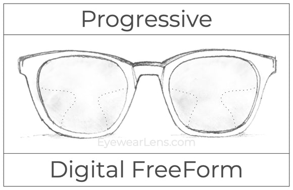 Digital Progressive