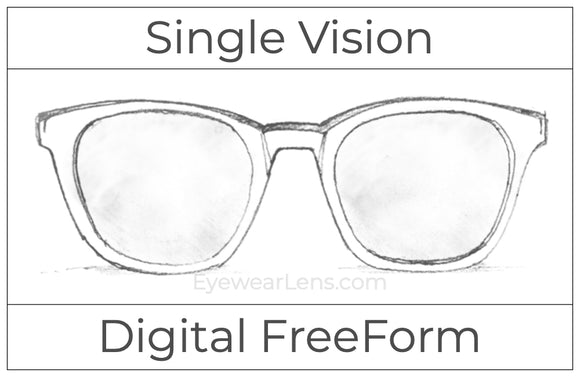 Digital Single Vision
