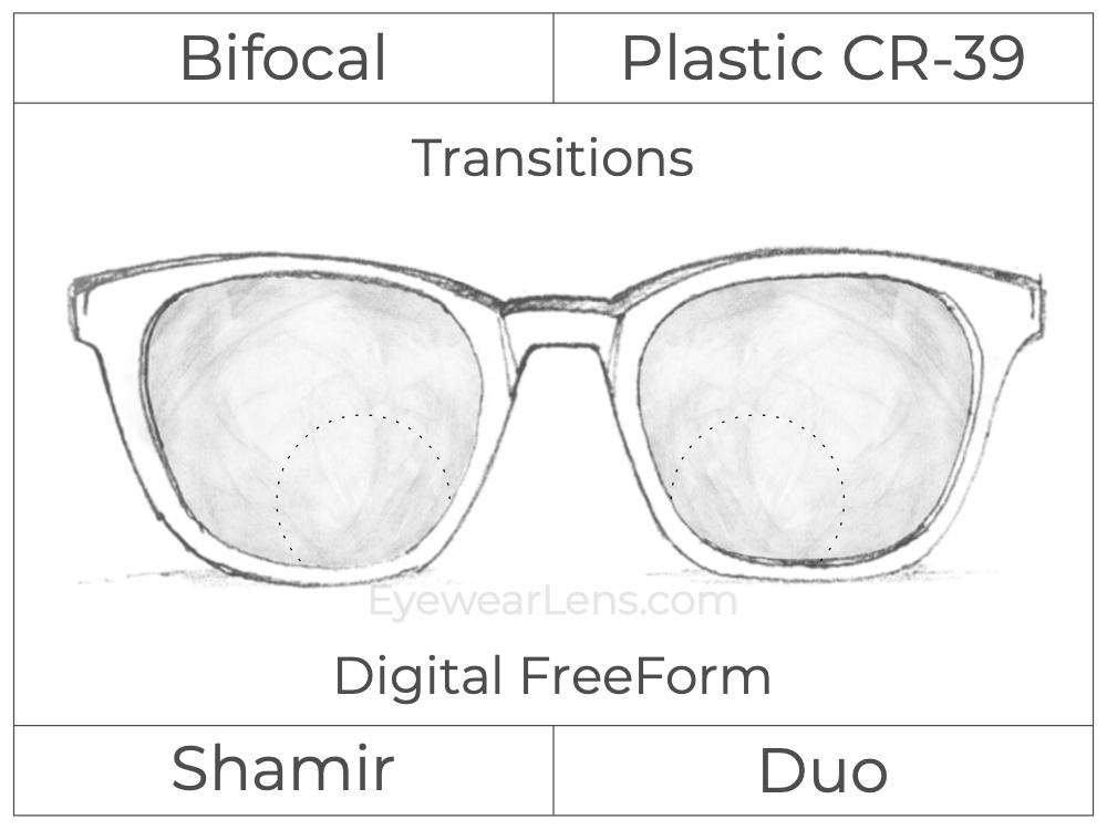 Bifocal - Shamir Duo - Plastic - Digital FreeForm - Transitions Signature