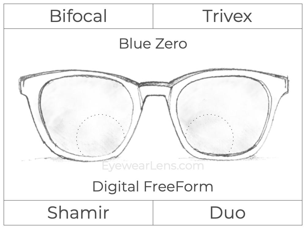 Bifocal - Shamir Duo - Trivex - Digital FreeForm - Blue Zero