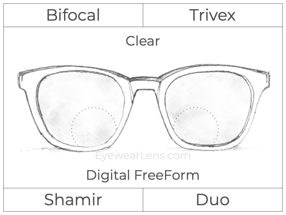 Bifocal - Shamir Duo - Trivex - Digital FreeForm - Clear