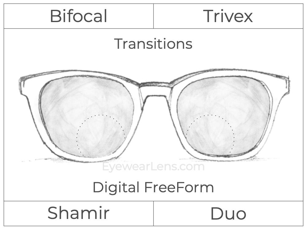 Bifocal - Shamir Duo - Trivex - Digital FreeForm - Transitions Signature