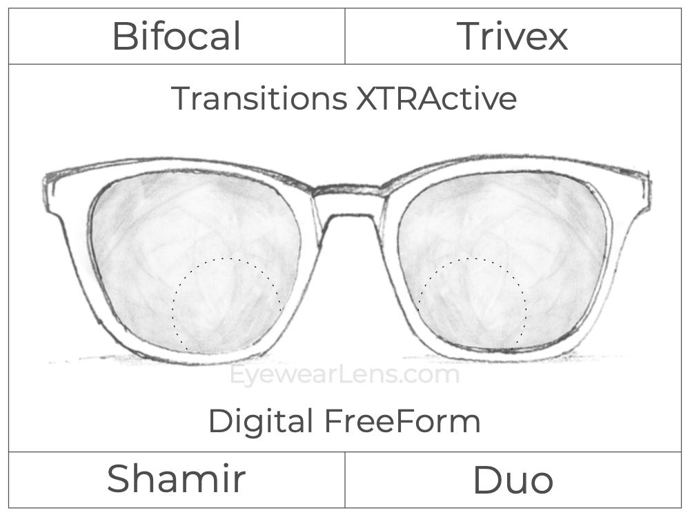 Bifocal - Shamir Duo - Trivex - Digital FreeForm - Transitions XTRActive
