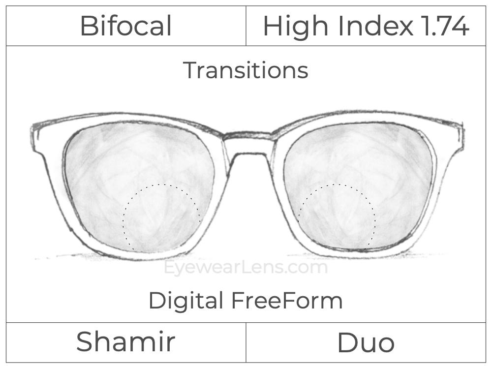 Bifocal - Shamir Duo - High Index 1.74 - Digital FreeForm - Transitions Signature