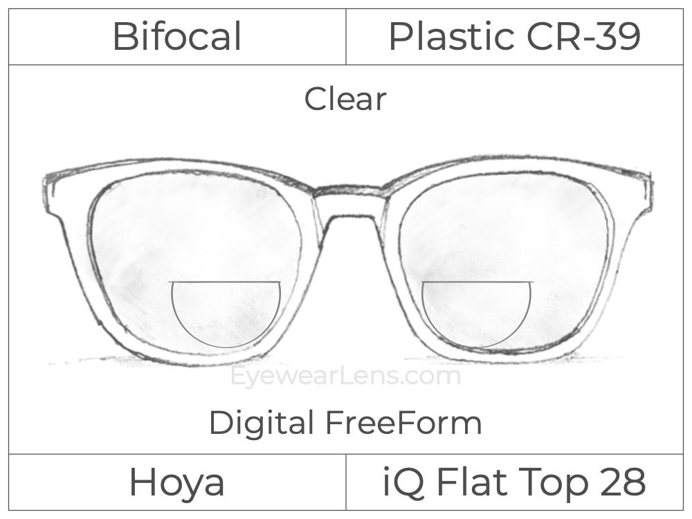 Bifocal - Flat Top 28 - Plastic - Hoya IQ - Digital FreeForm - Clear