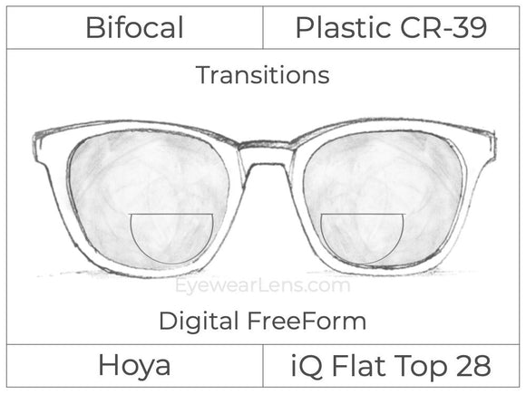 Bifocal - Flat Top 28 - Plastic - Hoya IQ - Digital FreeForm - Transitions Signature