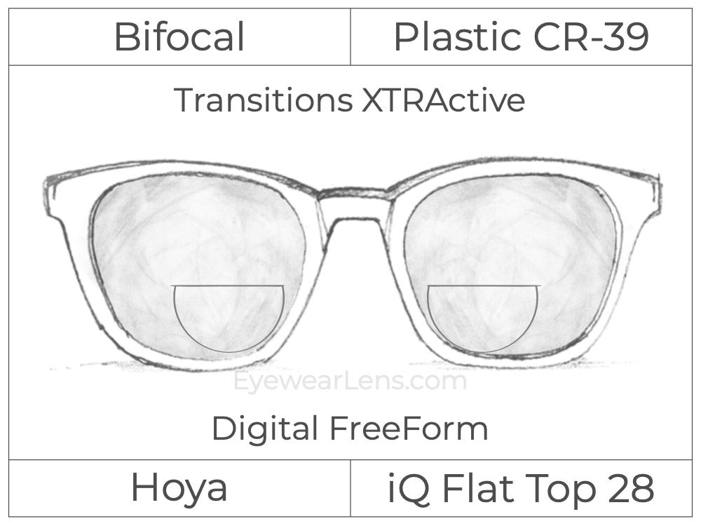 Bifocal - Flat Top 28 - Plastic - Hoya IQ - Digital FreeForm - Transitions XTRActive
