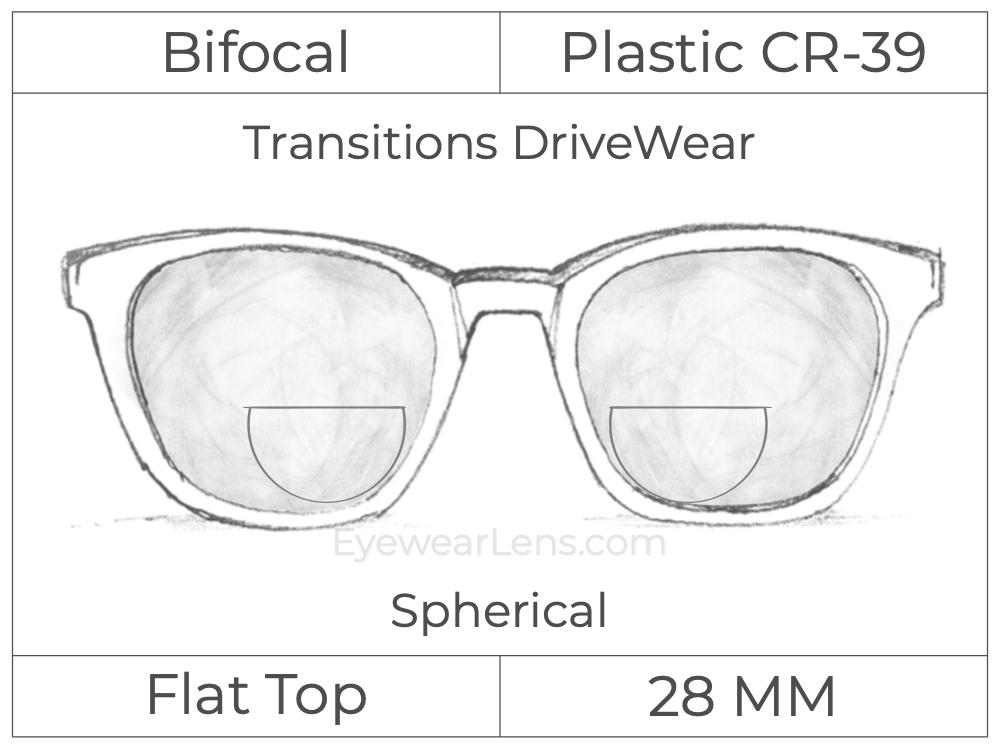 Bifocal - Flat Top 28 - Plastic - Spherical - Transitions DriveWear