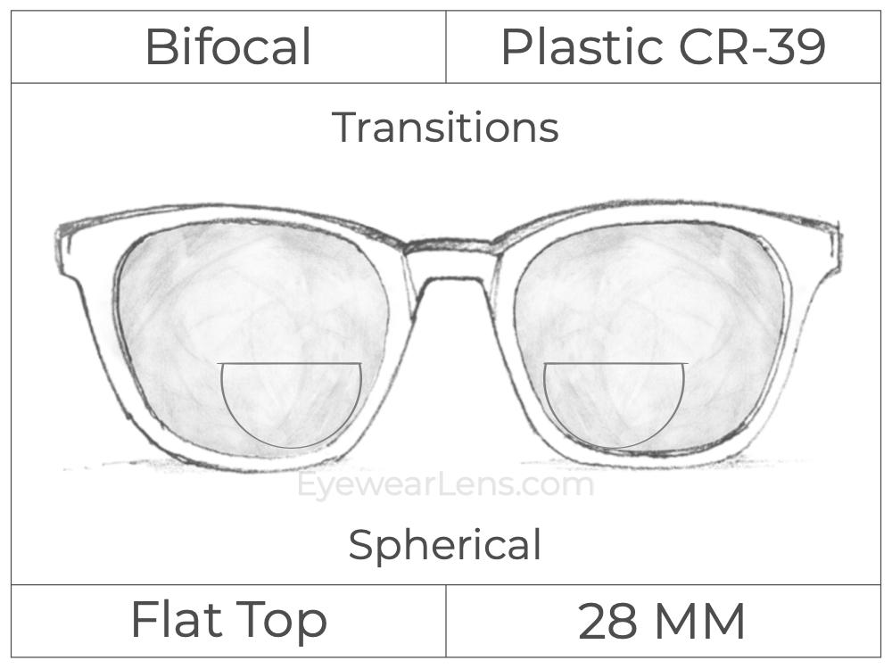 Bifocal - Flat Top 28 - Plastic - Spherical - Transitions Signature