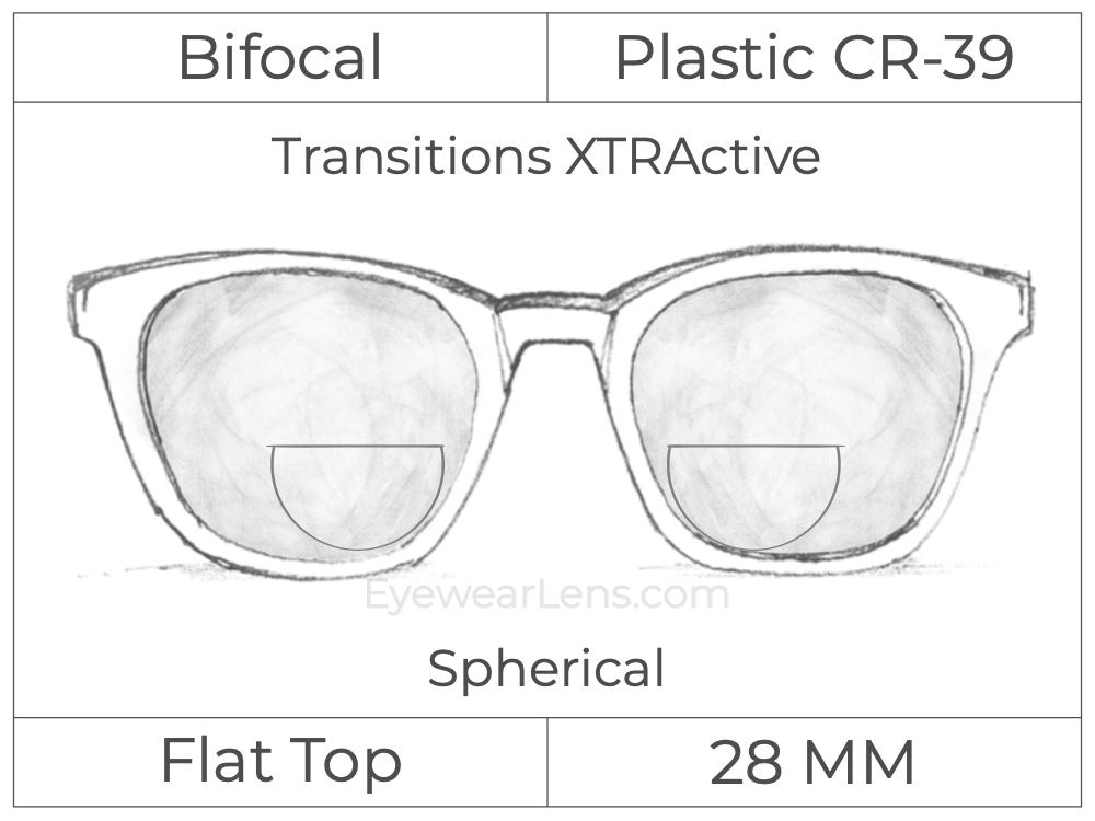 Bifocal - Flat Top 28 - Plastic - Spherical - Transitions XTRActive