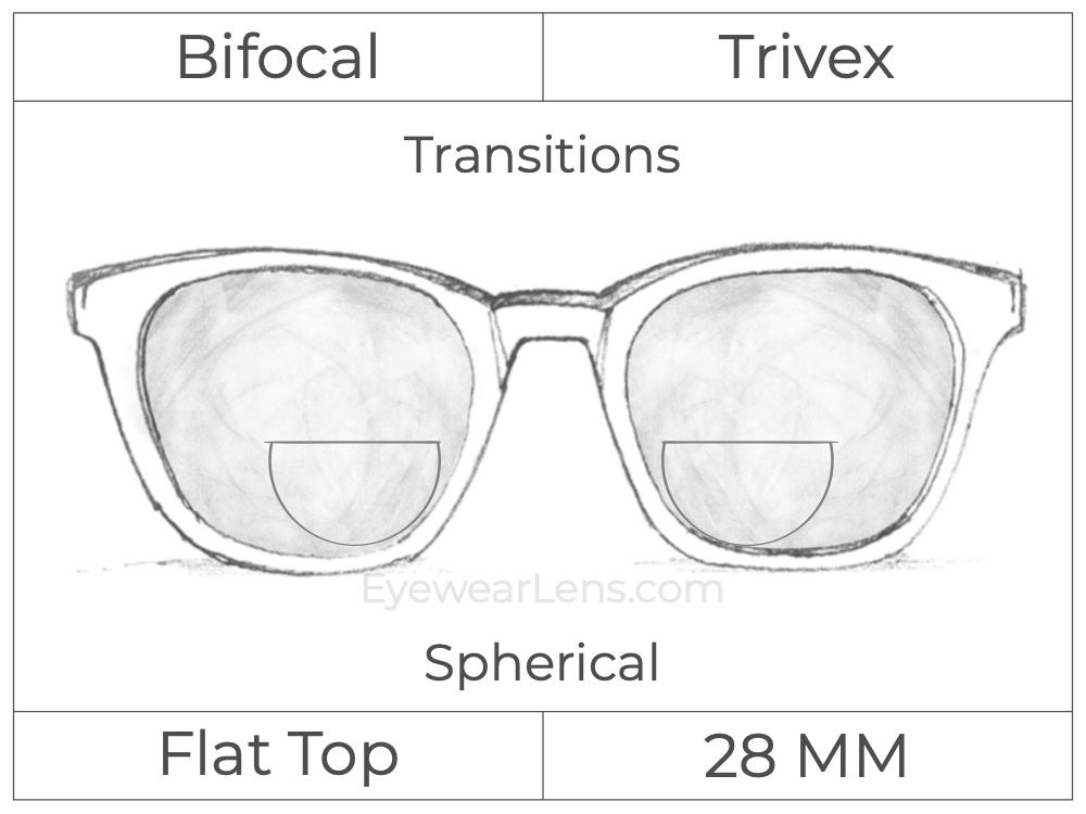 Bifocal - Flat Top 28 - Trivex - Spherical - Transitions Signature