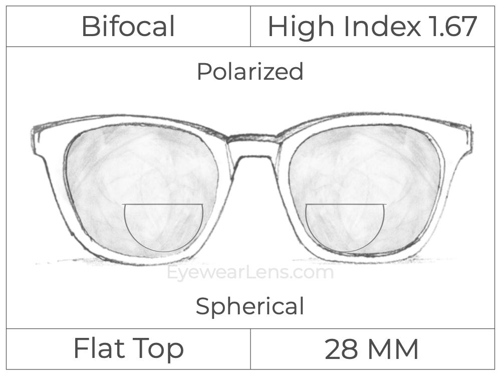Bifocal - Flat Top 28 - High Index 1.67 - Spherical - Polarized