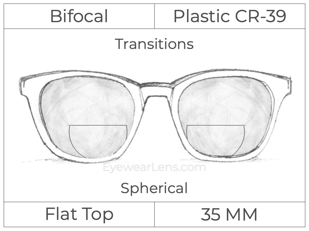 Bifocal - Flat Top 35 - Plastic - Spherical - Transitions Signature