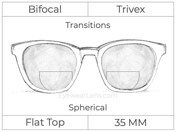 Bifocal - Flat Top 35 - Trivex - Spherical - Transitions Signature