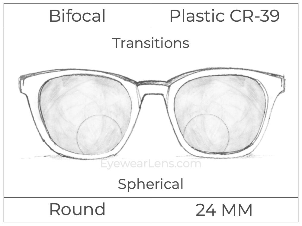 Bifocal - Round 24 - Plastic - Spherical - Transitions Signature