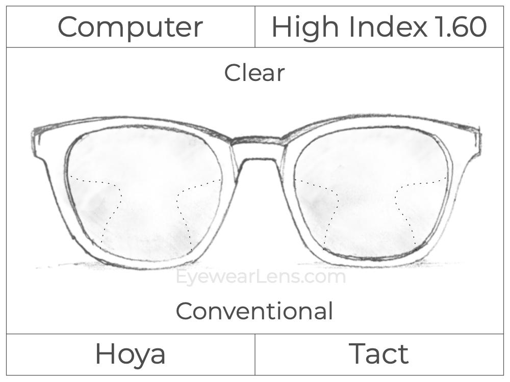 Computer Progressive - Hoya - Tact - High Index 1.60 - Clear