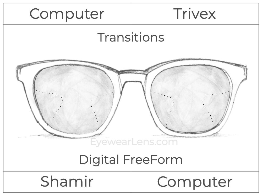 Computer Progressive - Shamir - Computer - Digital FreeForm - Trivex - Transitions