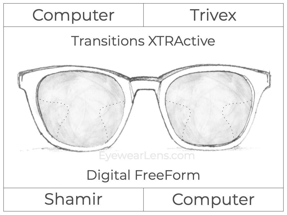 Computer Progressive - Shamir - Computer - Digital FreeForm - Trivex - Transitions Signature XTRActive