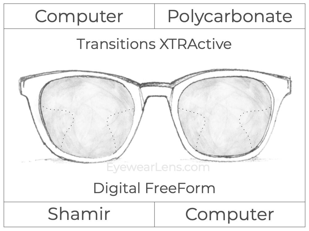 Computer Progressive - Shamir - Computer - Digital FreeForm - Polycarbonate - Transitions XTRActive