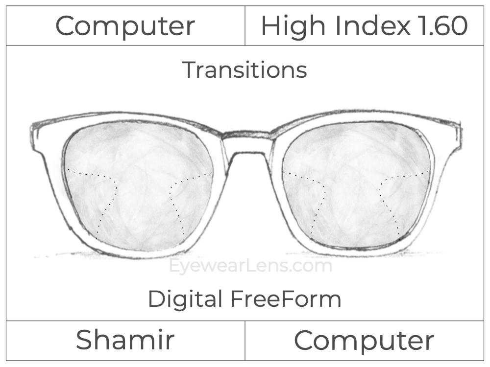 Computer Progressive - Shamir - Computer - Digital FreeForm - High Index 1.60 - Transitions Signature