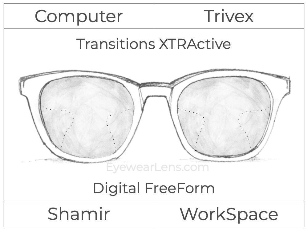 Computer Progressive - Shamir - WorkSpace - Digital FreeForm - Trivex - Transitions XTRActive
