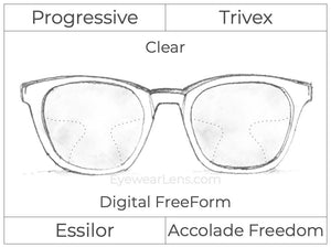 Progressive - Essilor - Accolade Freedom - Digital FreeForm - Trivex - Clear