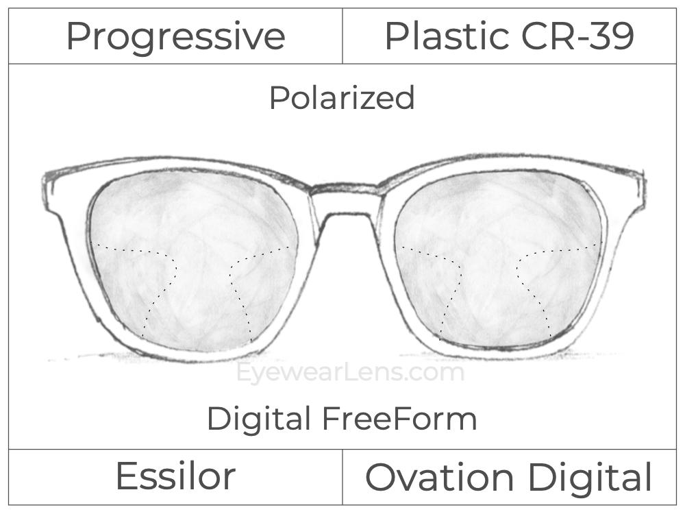 Progressive - Essilor - Ovation Digital - Digital FreeForm - Plastic - Polarized
