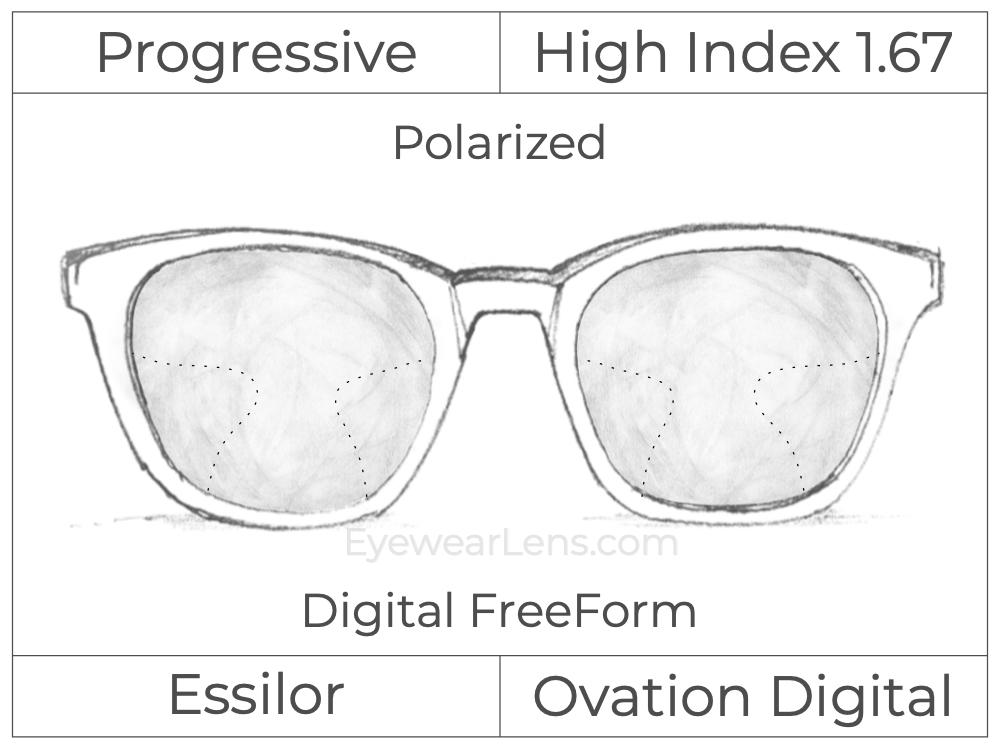 Progressive - Essilor - Ovation Digital - Digital FreeForm - High Index 1.67 - Polarized