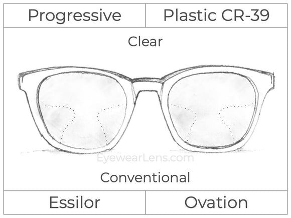 Progressive - Essilor - Ovation - Plastic - Clear