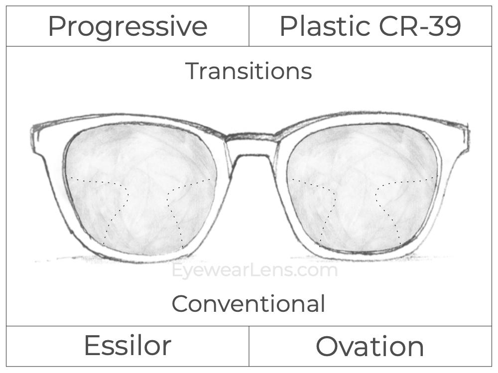 Progressive - Essilor - Ovation - Plastic - Transitions Signature