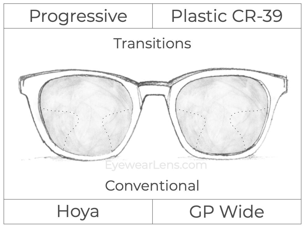 Progressive - Hoya - GP Wide - Plastic - Transitions Signature