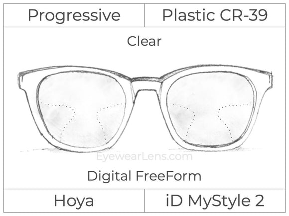 Progressive - Hoya - ID MyStyle - Digital FreeForm - Plastic - Clear