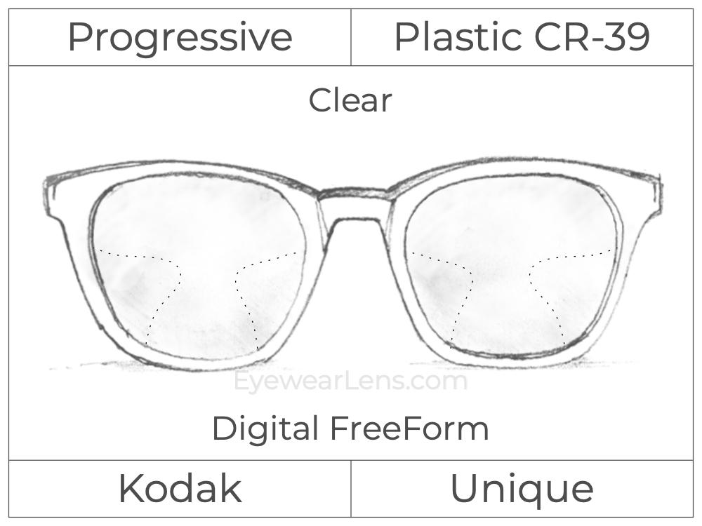 Progressive - Kodak - Unique - Digital FreeForm - Plastic - Clear