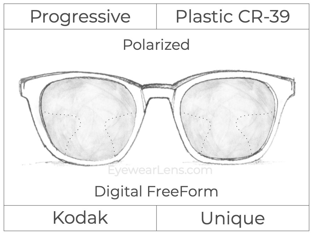 Progressive - Kodak - Unique - Digital FreeForm - Plastic - Polarized