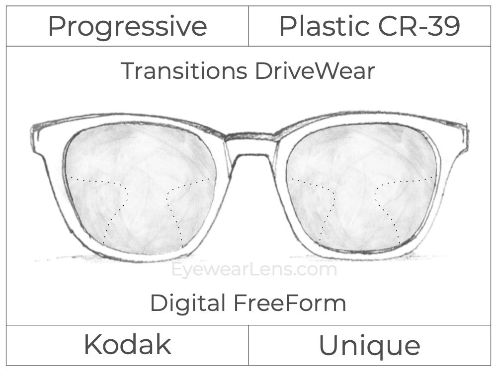 Progressive - Kodak - Unique - Digital FreeForm - Plastic - Transitions DriveWear