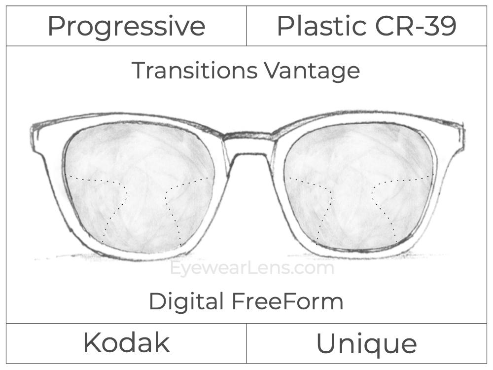 Progressive - Kodak - Unique - Digital FreeForm - Plastic - Transitions Vantage