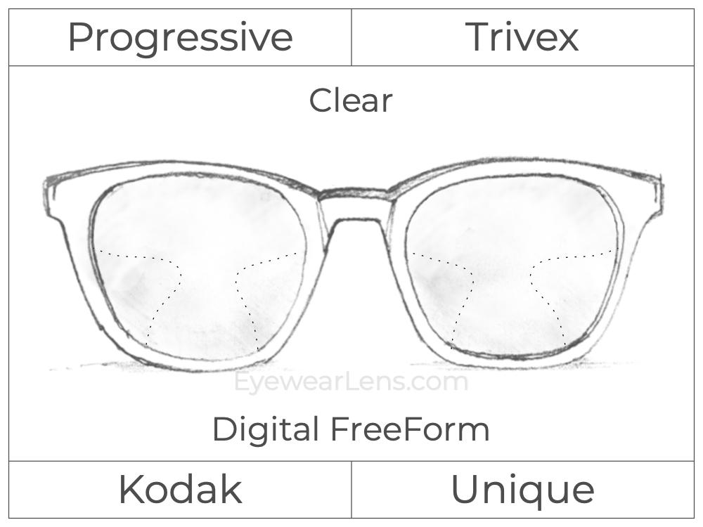Progressive - Kodak - Unique - Digital FreeForm - Trivex - Clear
